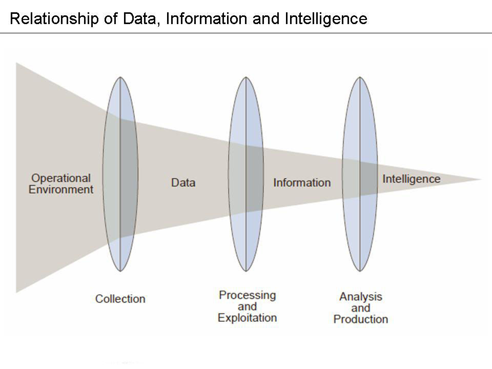 Data analytics and processing algorithms of AIKYA